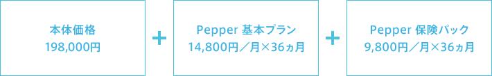 pepper_cost